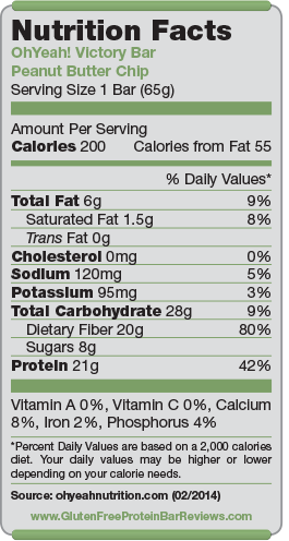 Nutrition Facts Oh Yeah Victory Bar Peanut Butter Chip