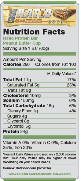 Ratio Bar Nutrition Facts