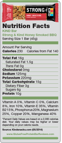 Nutrition Facts Strong & Kind Bar