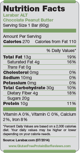 Nutrition_Facts_LB_ALT